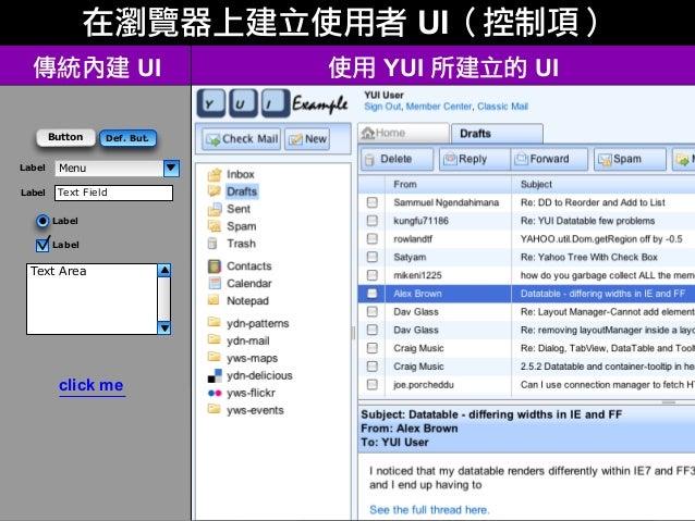 在瀏覽器上建立使用者 UI(控制項) Def. But.Button Label Menu Label Text Field Label Label Text Area click me 傳統內建 UI 使用 YUI 所建立的 UI