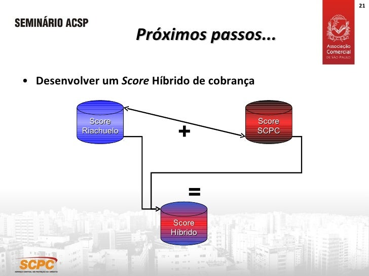 Próximos passos... <ul><li>Desenvolver um  Score  Híbrido de cobrança </li></ul>Score Riachuelo Score SCPC + Score Híbrido =
