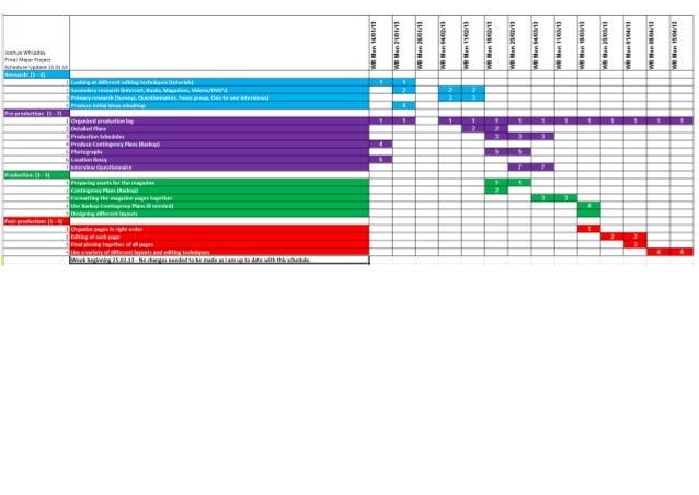 Josh whipday fmp schedule 25.02.13