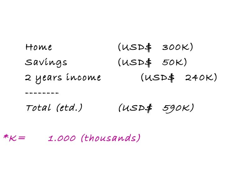 <ul><li>Home (USD$ 300K) </li></ul><ul><li>Savings (USD$ 50K) </li></ul><ul><li>2 years income (USD$ 240K) </li></ul><ul><...