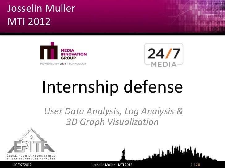 Josselin MullerMTI 2012              Internship defense              User Data Analysis, Log Analysis &                   ...