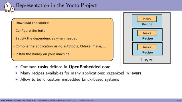 Embedded Recipes 2017 - Introduction to Yocto Project