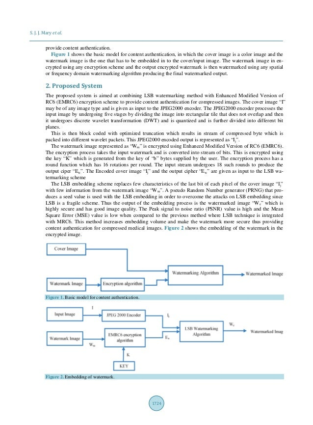 lsb watermarking thesis