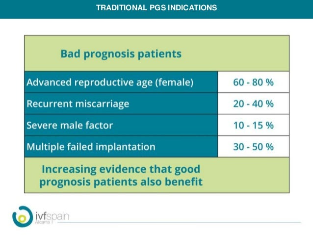 I Jornada Actualización en Genética Reproductiva y Fertilidad  Slide 3