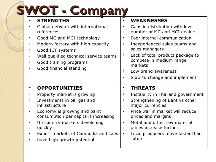marine swot Swot analysis this thesis investigates and analyzes the marine corps' current enlisted.