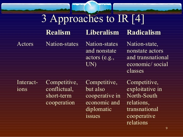 Theoretical Approaches to International Relations: Realism ...