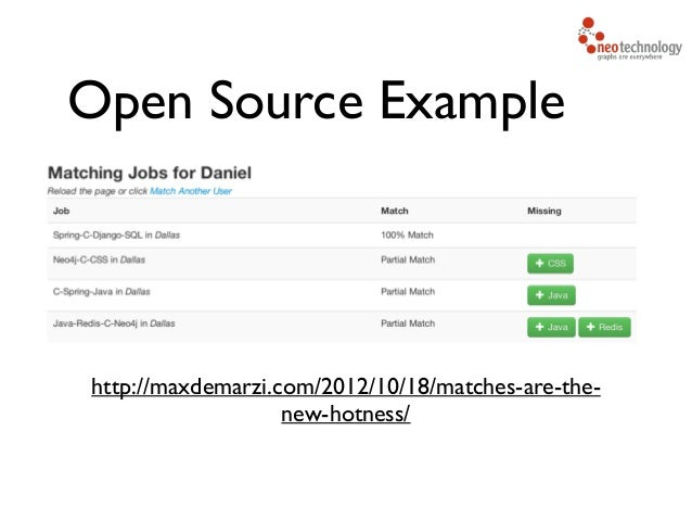 Open Source Example http://maxdemarzi.com/2012/10/18/matches-are-the- new-hotness/