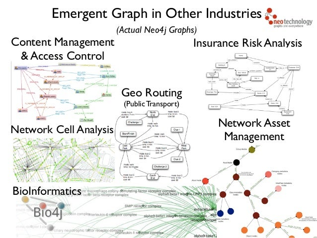 Content Management & Access Control Network Asset Management Network Cell Analysis Geo Routing  (Public Transport) BioInf...