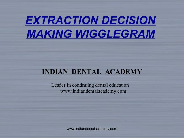EXTRACTION DECISION MAKING WIGGLEGRAM INDIAN DENTAL ACADEMY Leader in continuing dental education www.indiandentalacademy....