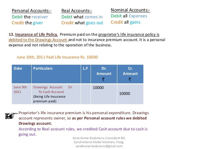 Insurance Expense In Accounting