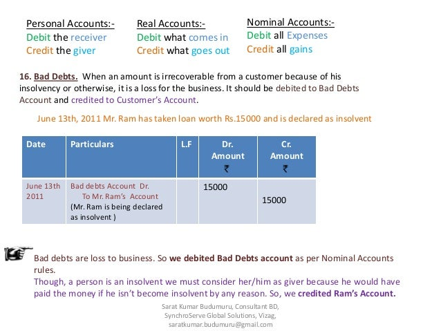 What is an easy way to learn accounting? - Quora
