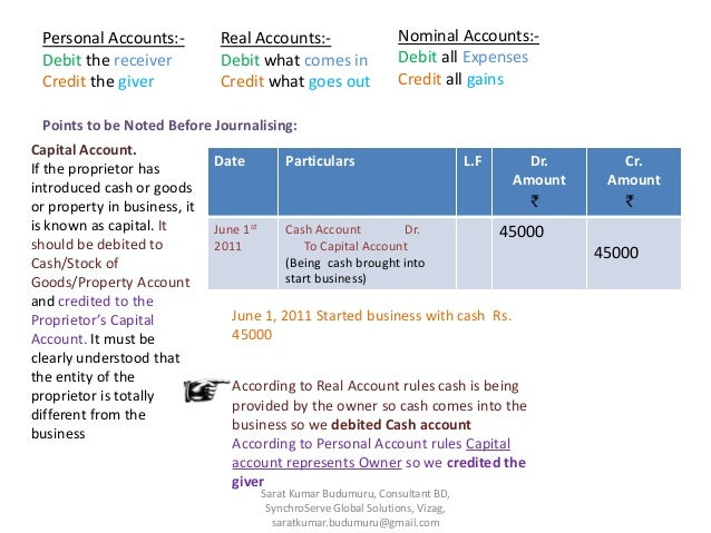 subjectivity in accounting While it may not seem intuitive, the battle of objective vs subjective decision making often makes an appearance in investing subjective refers to personal.