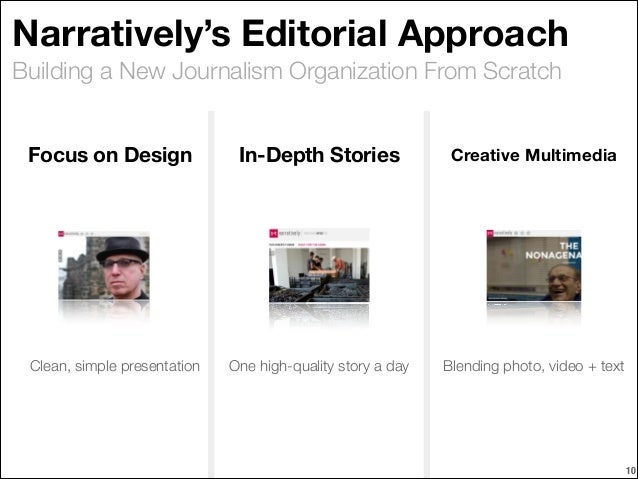Narratively's Editorial Approach Building a New Journalism Organization From Scratch Focus on Design  Clean, simple presen...
