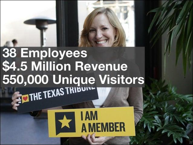 38 Employees $4.5 Million Revenue 550,000 Unique Visitors  !22