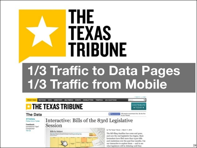 1/3 Traffic to Data Pages 1/3 Traffic from Mobile  !24