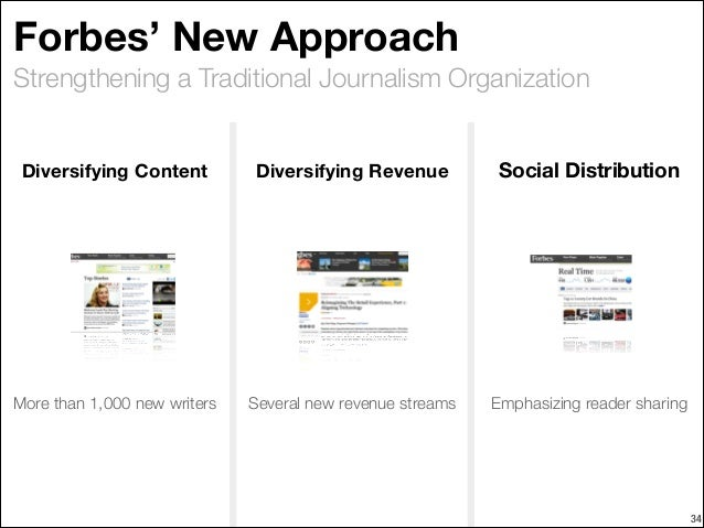 Forbes' New Approach Strengthening a Traditional Journalism Organization  Diversifying Content  Diversifying Revenue  Soci...