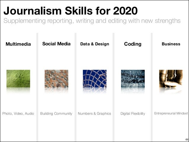 Journalism Skills for 2020  Supplementing reporting, writing and editing with new strengths  Multimedia  Social Media  Dat...