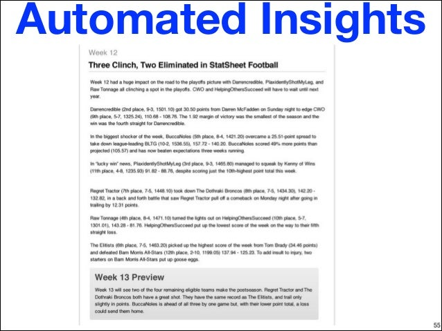 Automated Insights  !55