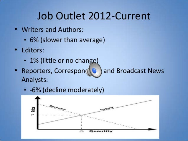Journalism supply and demand 1 ccuart Image collections