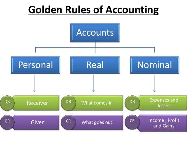 Journal, Ledger, Trial Balance and Balance Sheet Slide 2