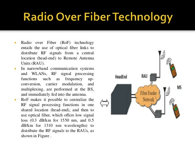 Radio over Fiber Technology for WiMAX Systems