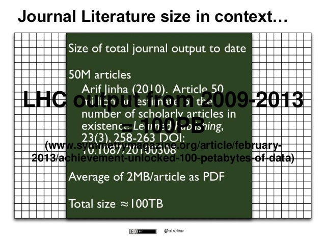 LHC output from 2009-2013= 100PB(www.symmetrymagazine.org/article/february-2013/achievement-unlocked-100-petabytes-of-data...
