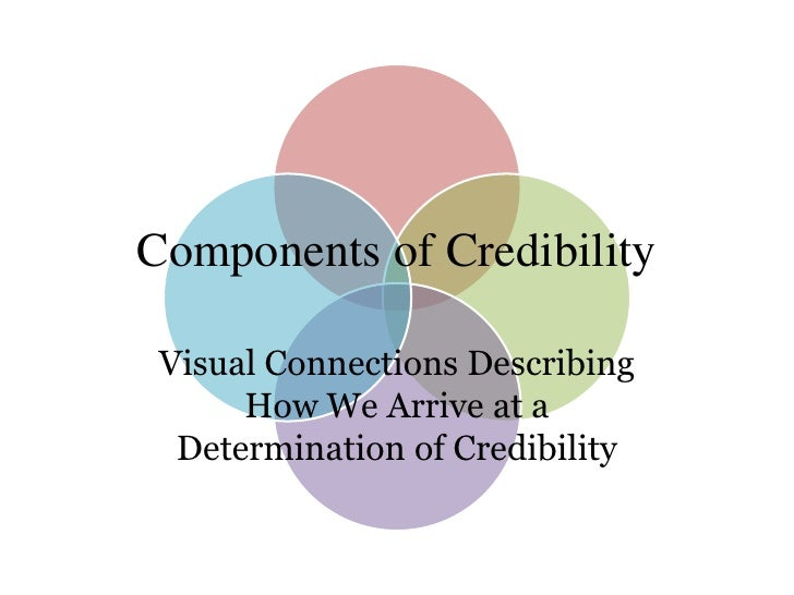 Components of Credibility   Visual Connections Describing       How We Arrive at a   Determination of Credibility