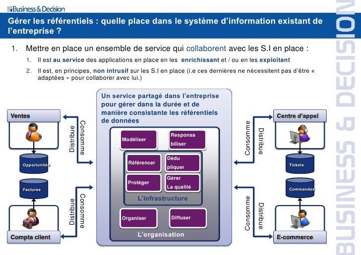 Gérer les référentiels : quelle place dans le système d'information existant de l'entreprise ? 1. Mettre en place un ensem...