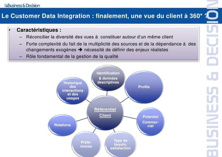 Le Customer Data Integration : finalement, une vue du client à 360° ?    •   Caractéristiques :        – Réconcilier la di...