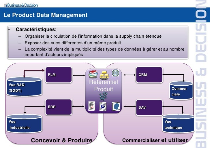 Le Product Data Management   •     Caractéristiques:         – Organiser la circulation de l'information dans la supply ch...