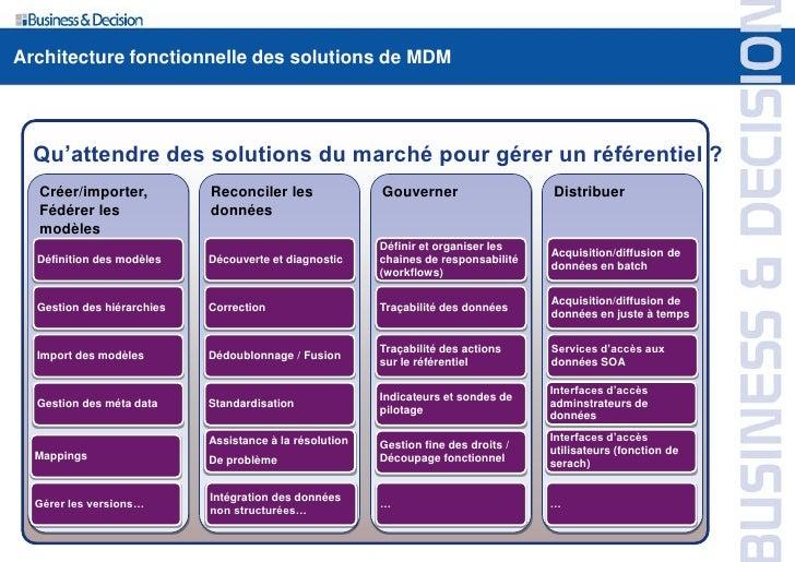 Architecture fonctionnelle des solutions de MDM       Qu'attendre des solutions du marché pour gérer un référentiel ?   Cr...