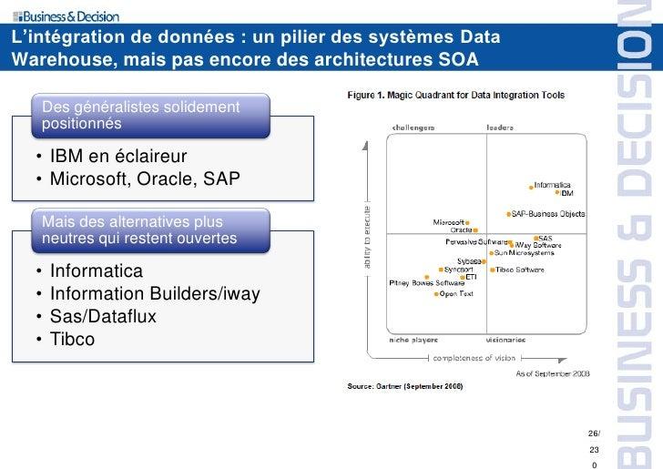 L'intégration de données : un pilier des systèmes Data Warehouse, mais pas encore des architectures SOA     Des généralist...