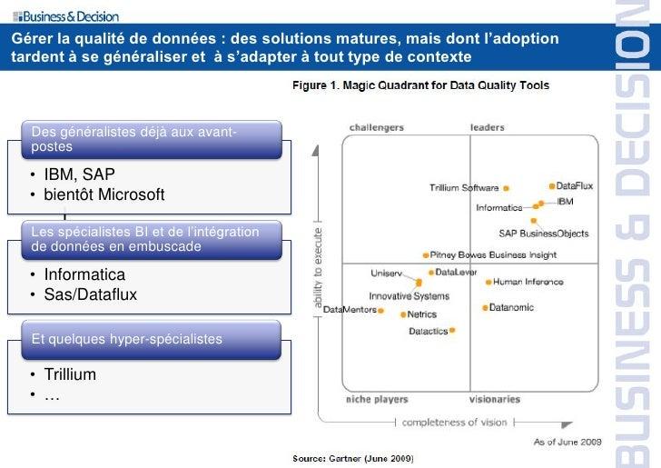 Gérer la qualité de données : des solutions matures, mais dont l'adoption tardent à se généraliser et à s'adapter à tout t...