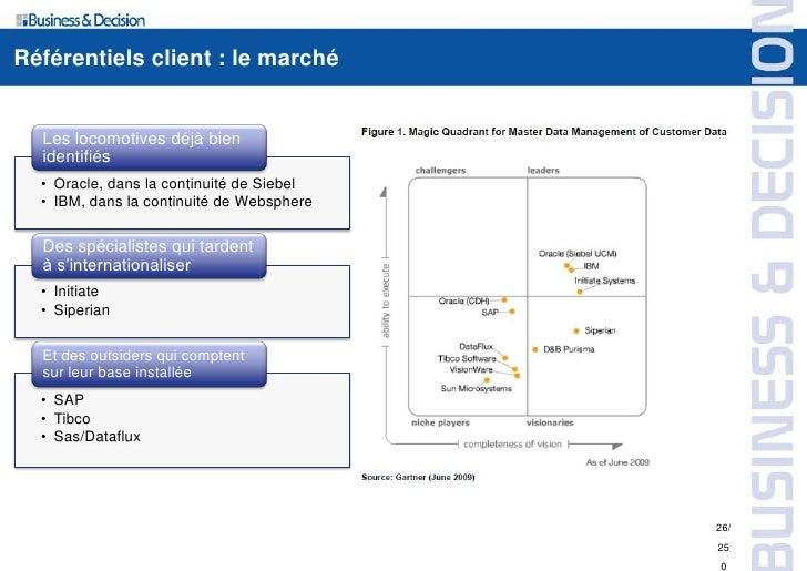 Référentiels client : le marché     Les locomotives déjà bien   identifiés   • Oracle, dans la continuité de Siebel   • IB...