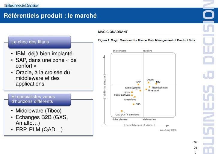 Référentiels produit : le marché      Le choc des titans    • IBM, déjà bien implanté   • SAP, dans une zone « de     conf...