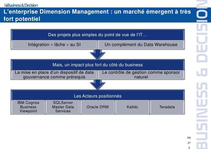 L'enterprise Dimension Management : un marché émergent à très fort potentiel                     Des projets plus simples ...