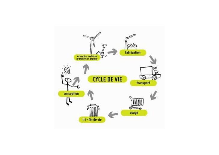 Journee plm pres pole ecococneption Slide 3