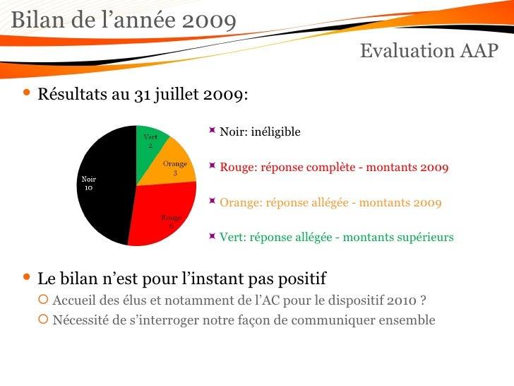 Bilan de l'année 2009 Evaluation AAP <ul><li>Résultats au 31 juillet 2009: </li></ul><ul><li>Le bilan n'est pour l'instant...