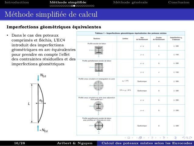 Calcul des poteaux mixtes acier b ton selon l 39 eurocode 4 - Calcul metre lineaire ...