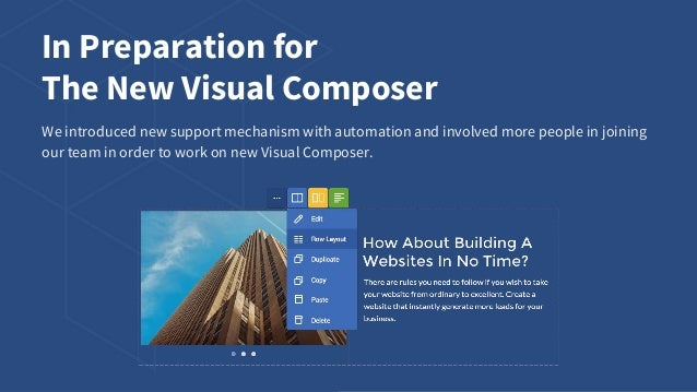 In Preparation for The New Visual Composer We introduced new support mechanism with automation and involved more people in...