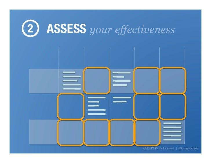 2 ASSESS your effectiveness                          Proprietary & Confidential!                      © 2012 Kim Goodwin | ...