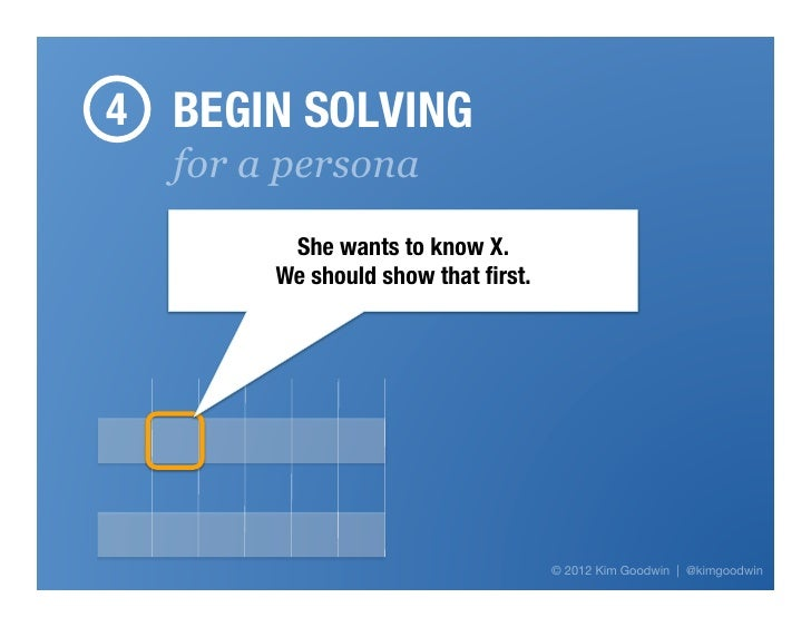 4 BEGIN SOLVING  for a persona        She wants to know X.        We should show that first.                               ...