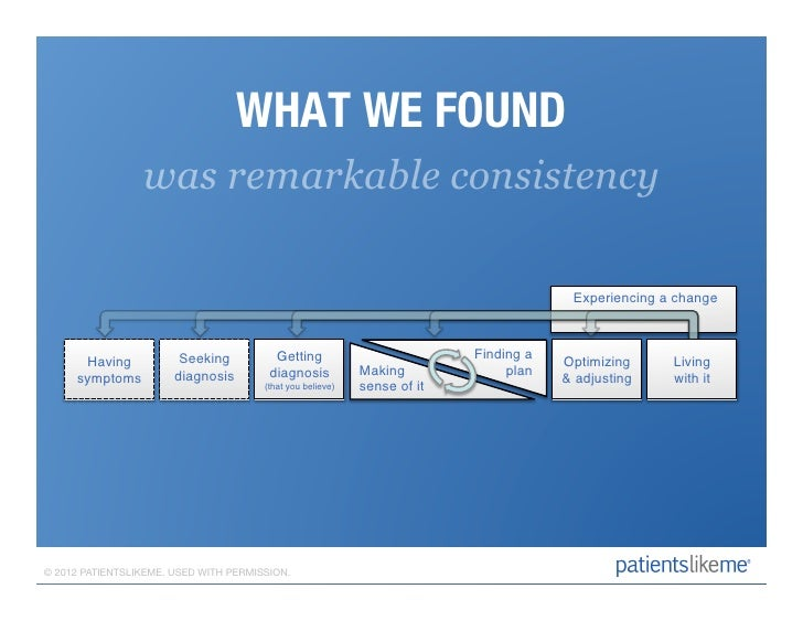 WHAT WE FOUND                 was remarkable consistency                                                                  ...