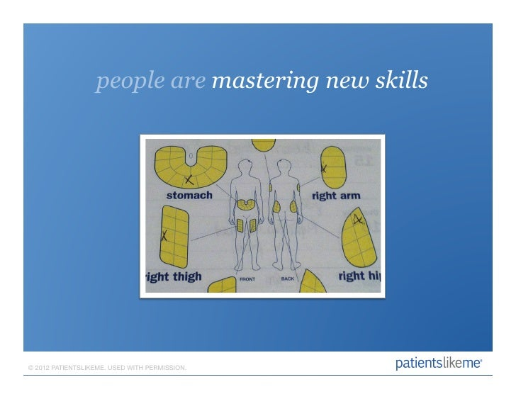 people are mastering new skills                                          THIS EXAMPLE IS © 2012 PATIENTSLIKEME.Proprietary...