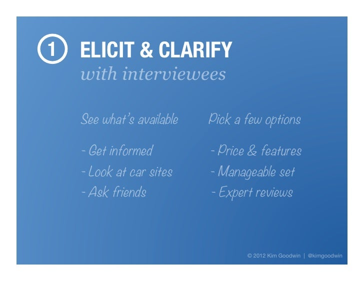 1 ELICIT & CLARIFY   with interviewees   See what's available   Pick a few options      - Get informed         - Price & f...