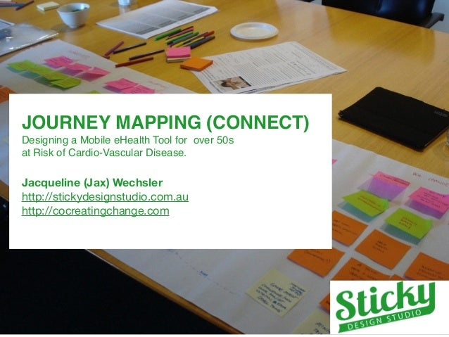 JOURNEY MAPPING (CONNECT)  Designing a Mobile eHealth Tool for over 50s  at Risk of Cardio-Vascular Disease.  Jacqueline (...