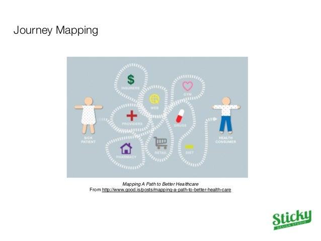 http://media.dmnews.com/images/2013/04/10/customer_journey_map_364001.png