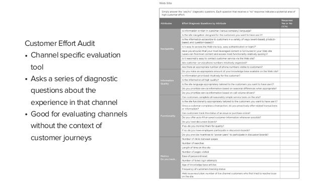 Customer Effort Audit • Channel specific evaluation tool • Asks a series of diagnostic questions about the experience in t...
