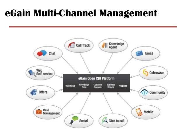 Multichannel Customer Journeys