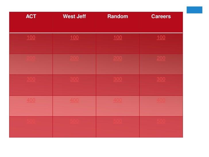 ACT   West Jeff   Random   Careers100     100        100      100200     200        200      200300     300        300    ...